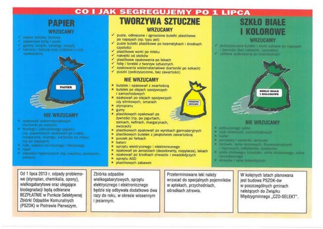 śmieci - info jak segregować