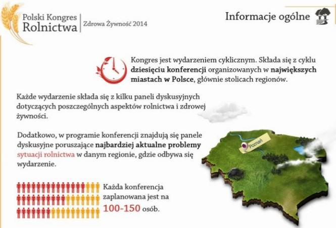 Polski Kongres Rolnictwa slajd