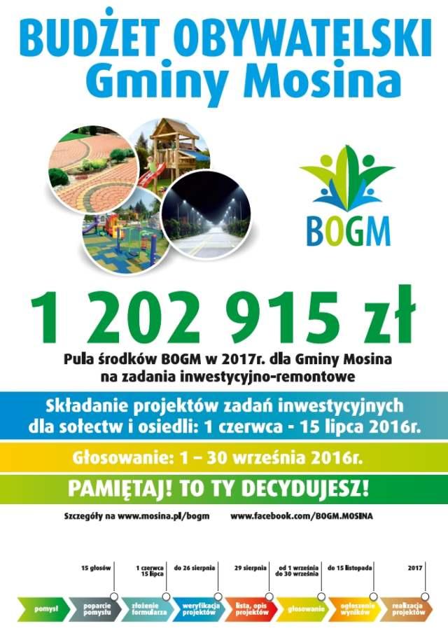 budżet obywatelski - plakat