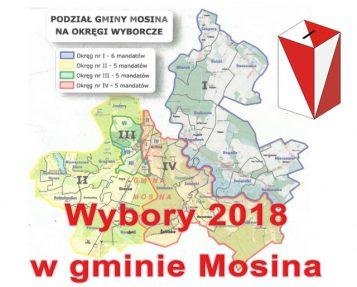 wybory Mosina 2018