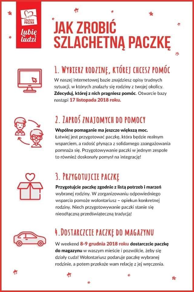 Jak zrobić Szlachetną Paczkę? - infografika