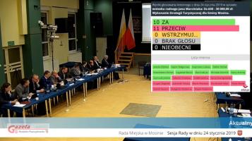 opracowanie strategii turystycznej dla gminy Mosina - głosowanie na sesji RM