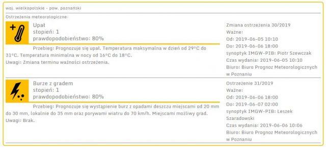 ostrzeżenia meteorologiczne IMGW (do 7 czerwca)