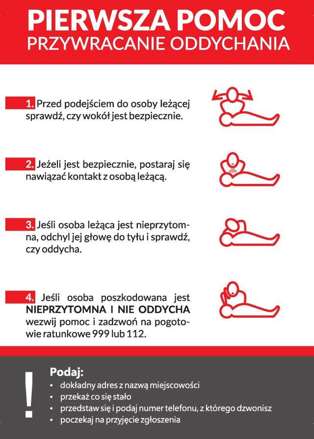 Pierwsza pomoc - zasady udzielania pomocy poszkodowanemu