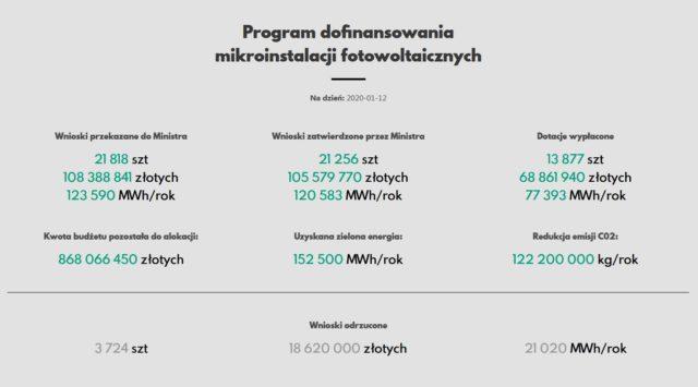 Informacje szczegółowe o programie
