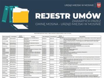 Rejestr umów i zobowiązań gminy Mosina