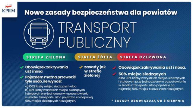Transprt publiczny